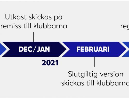 Klubbar – vi vill att Ni är med och påverkar svensk tennis framtid!